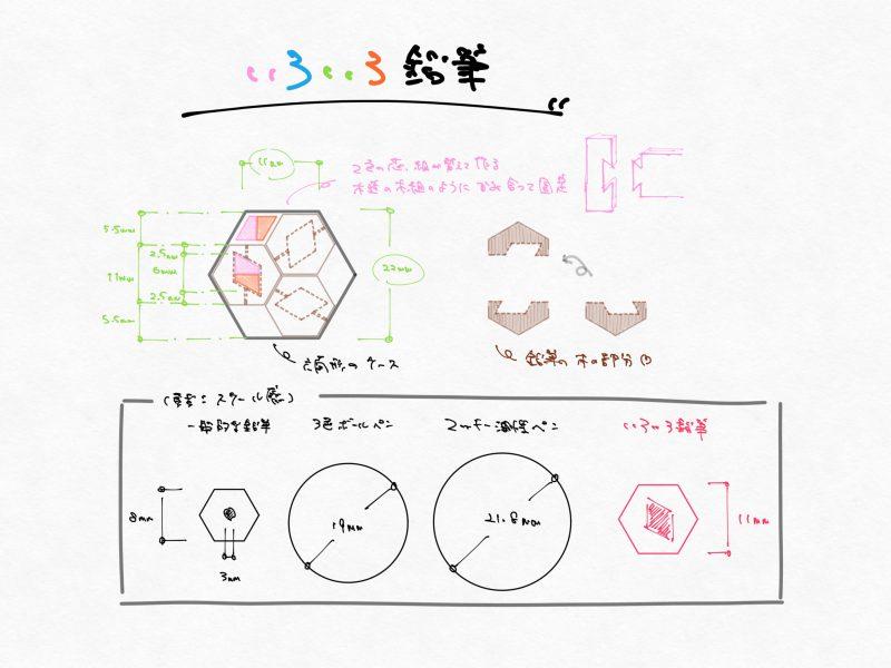 コクヨ デザインアワード 2020 「♡」 / KOKUYO DESIGN AWARD 2020 「♡」